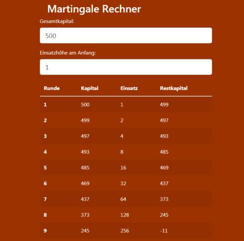 Martingale Rechner